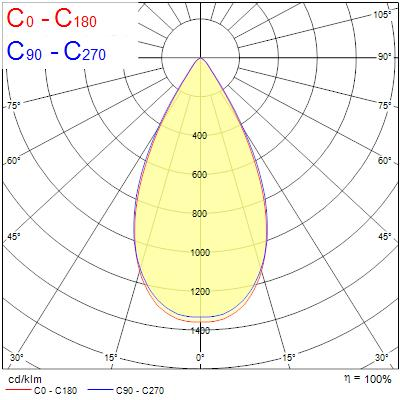 Photometry for 0039344