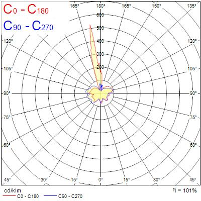 Photometry for 0043314
