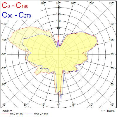 Photometry for 0043315